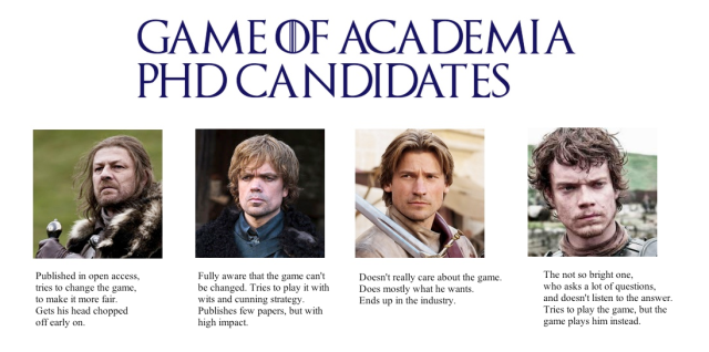 Game of Academia PHD